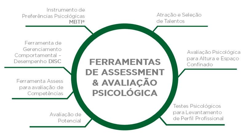 talentogp_solucoes_avaliacao_psicologica