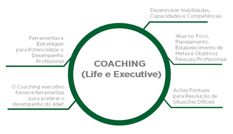talento_gp_solucoes_coaching3